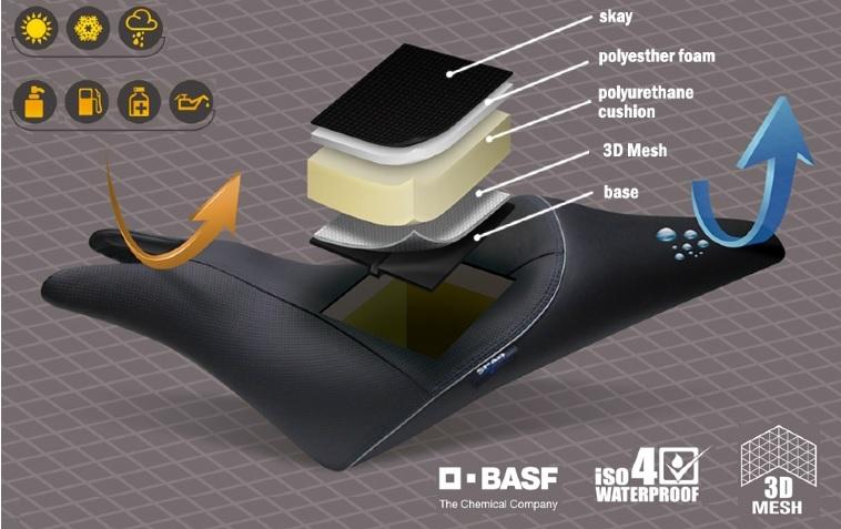Asiento Moto Calefactable Shad